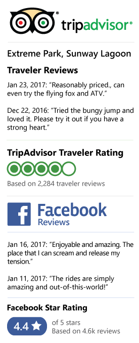 Extreme Park, Sunway Lagoon Review & Rating on Tripadvisor and Facebook